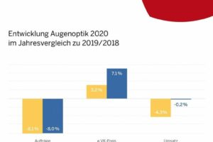 Euronet_Zahl-des-Monats_2021_02.jpg